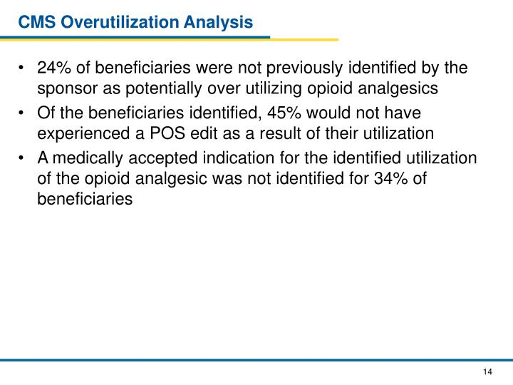 CMS Overutilization Analysis