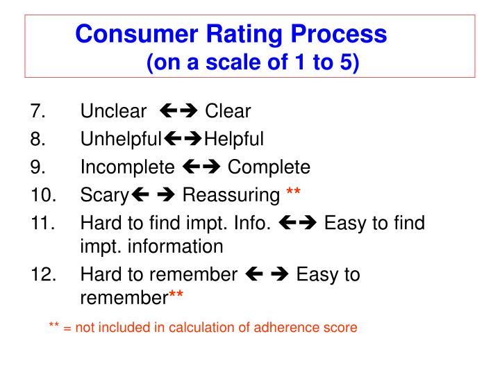 Consumer Rating Process