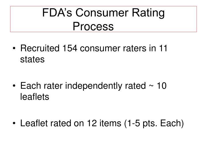 FDA's Consumer Rating