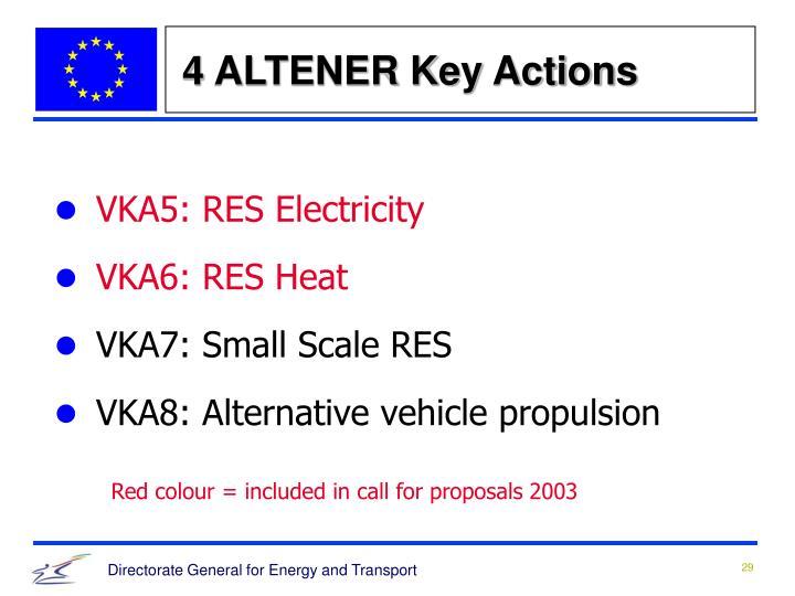 4 ALTENER Key Actions