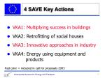 4 save key actions