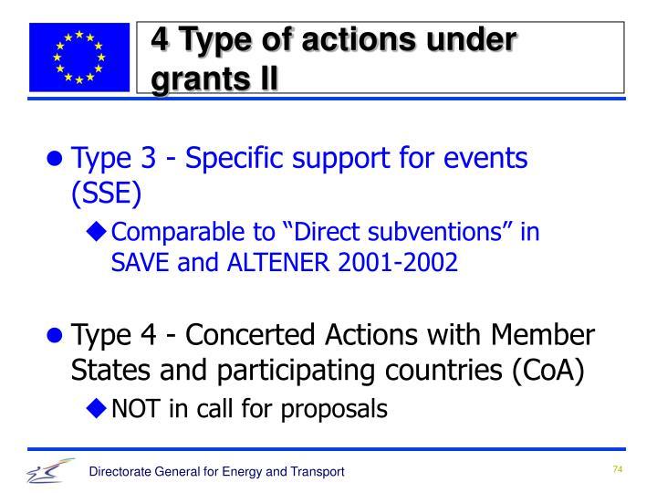 4 Type of actions under grants II