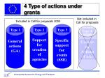 4 type of actions under grants