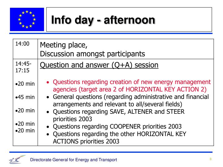 Info day - afternoon