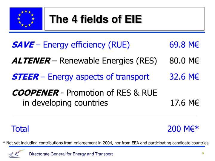 The 4 fields of EIE