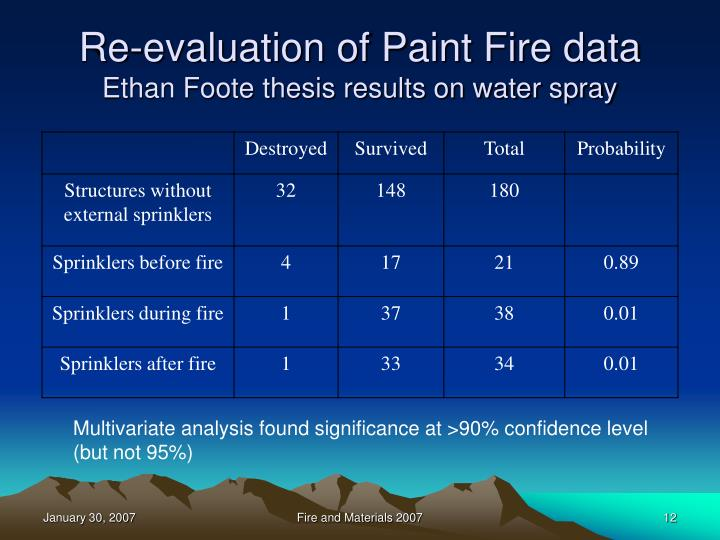 Re-evaluation of Paint Fire data