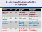 implications of motivation profiles for instruction