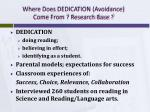 where does dedication avoidance come from research base