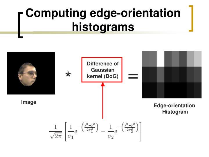 Computing edge-orientation histograms