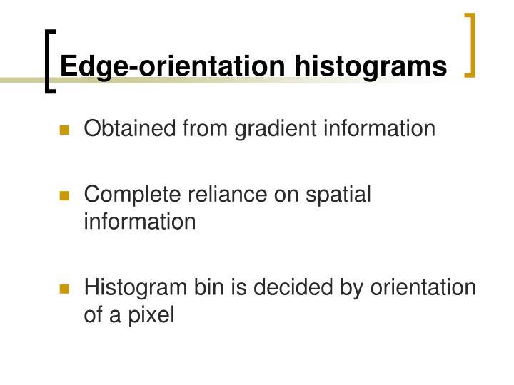 Edge-orientation histograms