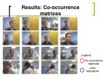 results co occurrence matrices