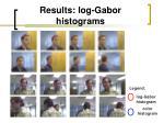 results log gabor histograms