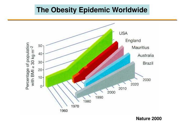 The Obesity Epidemic Worldwide