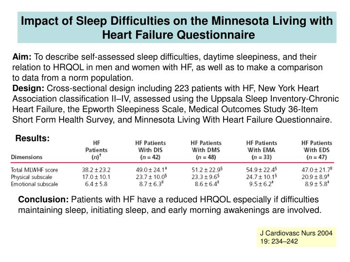 Impact of Sleep Difficulties on the Minnesota Living with