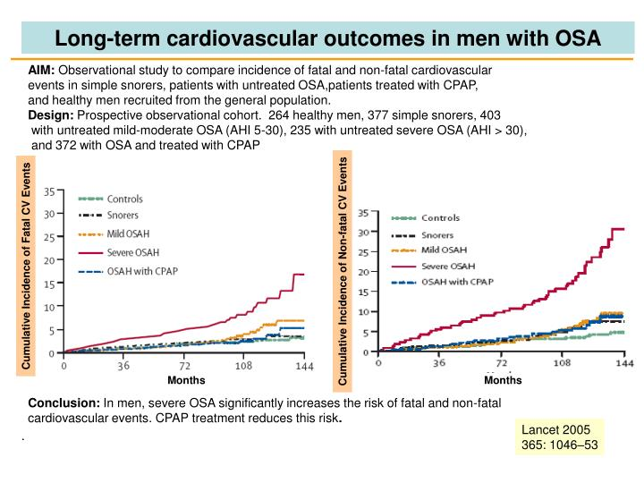 Long-term cardiovascular outcomes in men with OSA