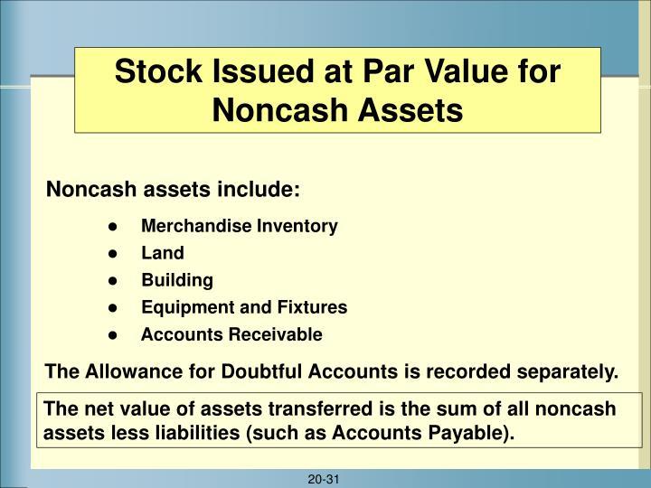 Stock Issued at Par Value for Noncash Assets