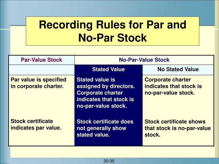 Recording Rules for Par and No-Par Stock
