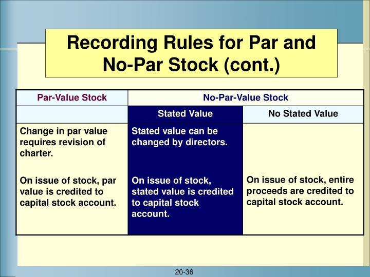Recording Rules for Par and No-Par Stock (cont.)