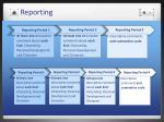 reporting1