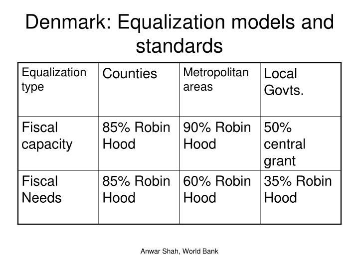 Denmark: Equalization models and standards