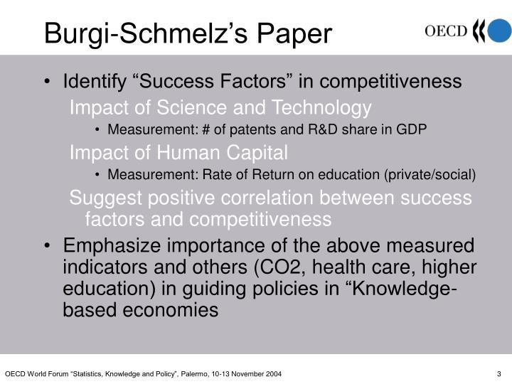 "Identify ""Success Factors"" in competitiveness"