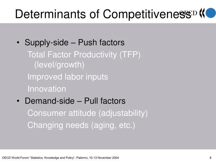 Supply-side – Push factors