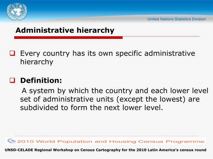 Administrative hierarchy