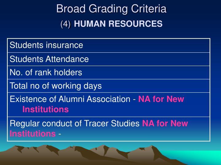 Broad Grading Criteria