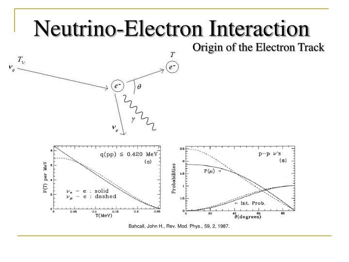 Neutrino-Electron Interaction