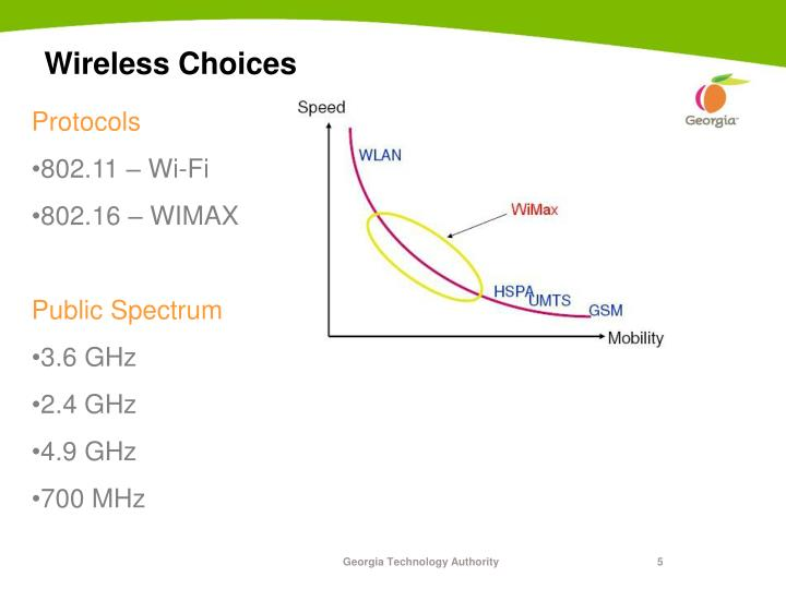 Wireless Choices