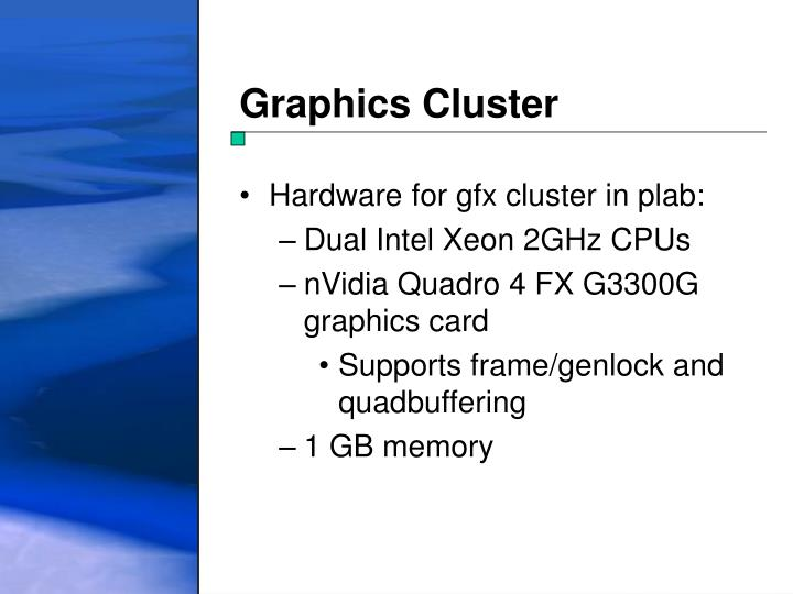 Graphics Cluster