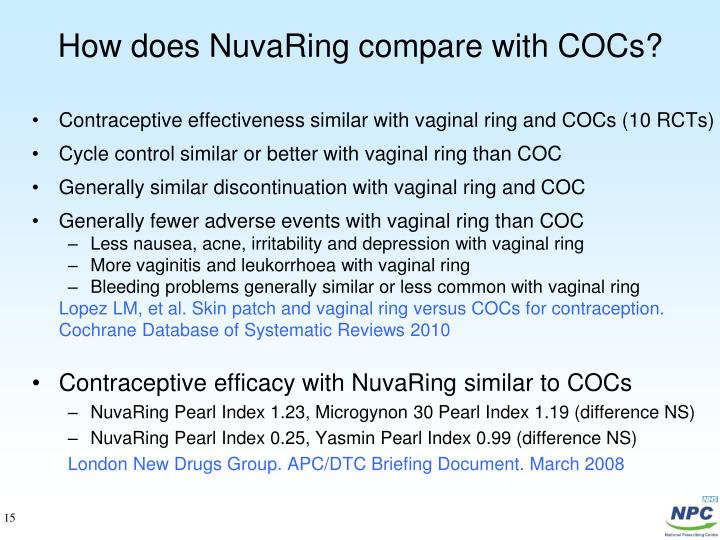 How does NuvaRing compare with COCs?