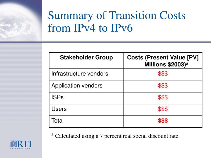 Summary of Transition Costs from IPv4 to IPv6