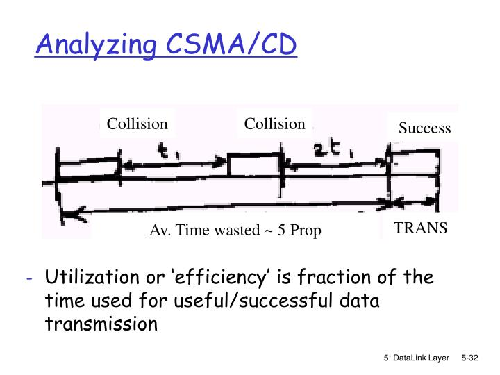 Analyzing CSMA/CD
