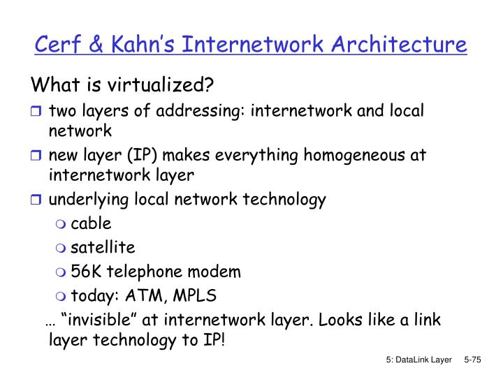 Cerf & Kahn's Internetwork Architecture