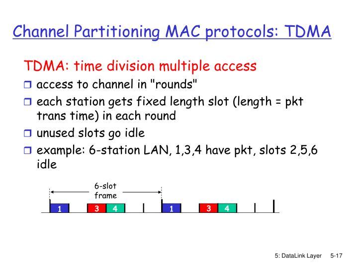 Channel Partitioning MAC protocols: TDMA