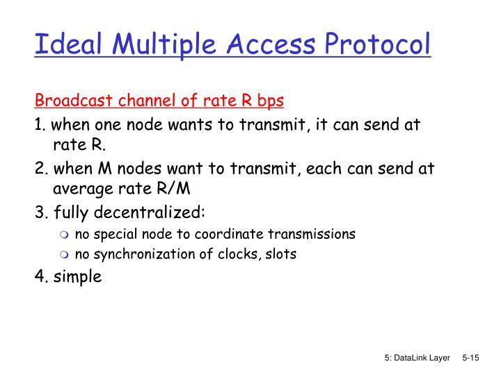 Ideal Multiple Access Protocol