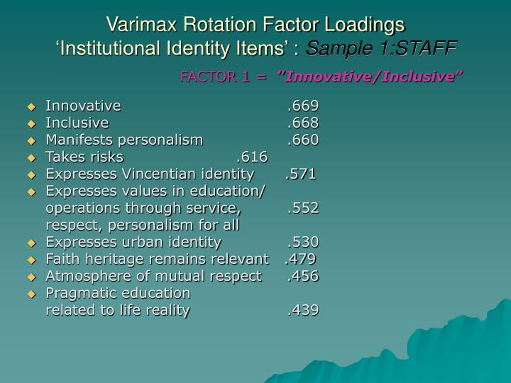 Varimax Rotation Factor Loadings
