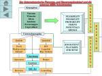 der unternehmerische planungs und steuerungskreislauf und die externen mmr schnittstellen