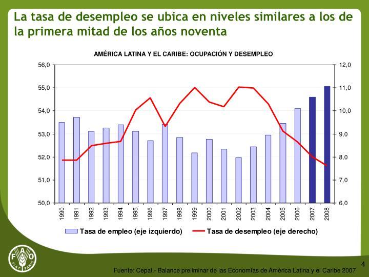 La tasa de desempleo se ubica en niveles similares a los de la primera mitad de los años noventa