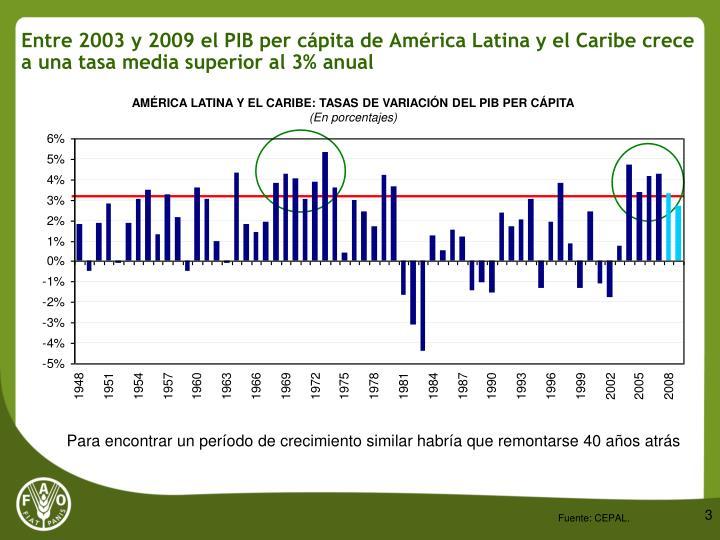 Entre 2003 y 2009 el PIB per cápita de América Latina y el Caribe crece a una tasa media superior al 3% anual