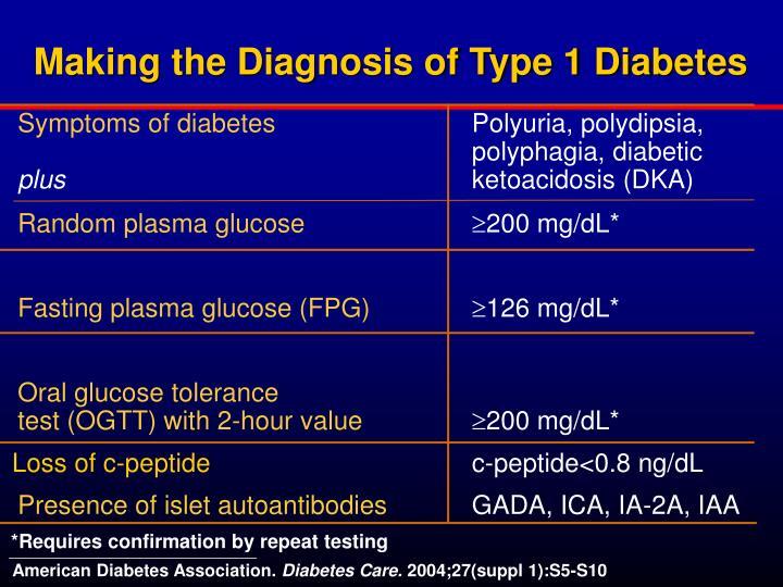 Making the Diagnosis of Type 1 Diabetes