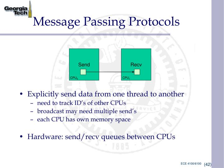 Message Passing Protocols