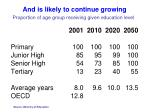 and is likely to continue growing