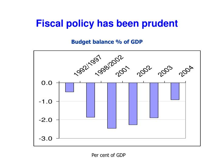 Fiscal policy has been prudent