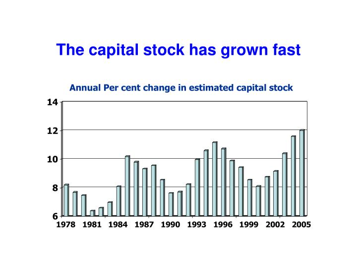 The capital stock has grown fast