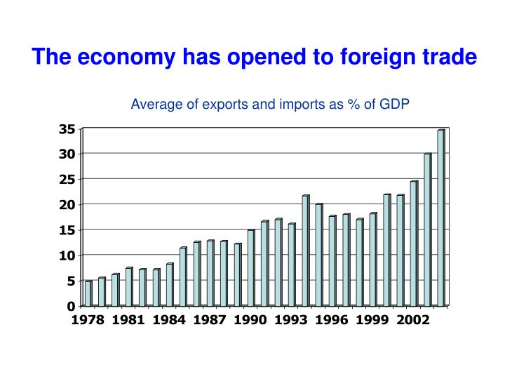 The economy has opened to foreign trade