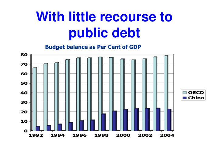 With little recourse to public debt
