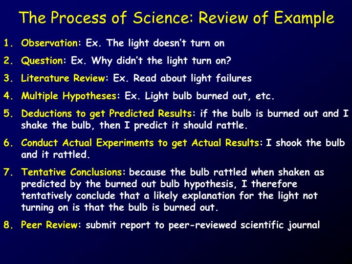 The Process of Science: Review of Example
