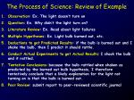 the process of science review of example